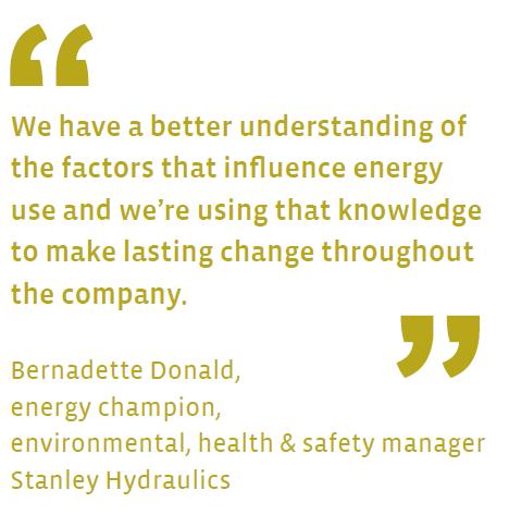 Baird Turns Positive On Machinery Stocks, Upgrades Caterpillar, Manitowoc, Sun Hydraulics
