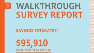 Walkthrough survey report graphic